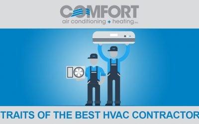 Five traits of high-quality HVAC companies