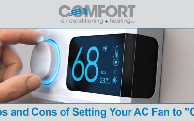 """The Pros and Cons of Setting Your AC Fan to """"On"""""""